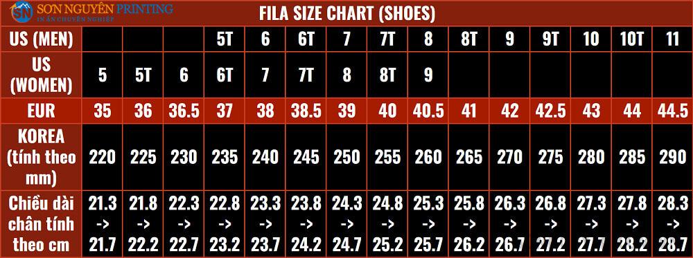 Các hệ thống size giày dép khác nhau trên thế giới